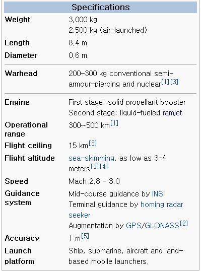 Mirage 2000__램제트 (Ramjet) 자료 및 램제트 추진 핵미사일