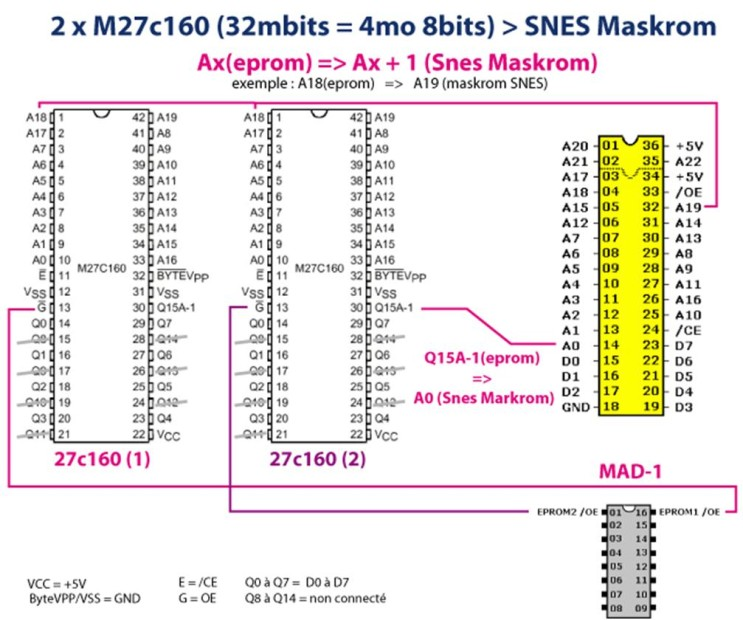nesdev com • View topic - M27C160 Eproms and SNES - 8 Bit mode