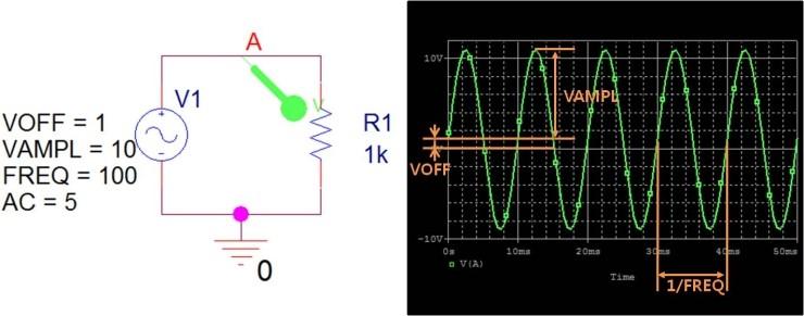 전압원(VDC, VAC, VSIN, VPULSE, VEXP, VSFFM) : 네이버 블로그