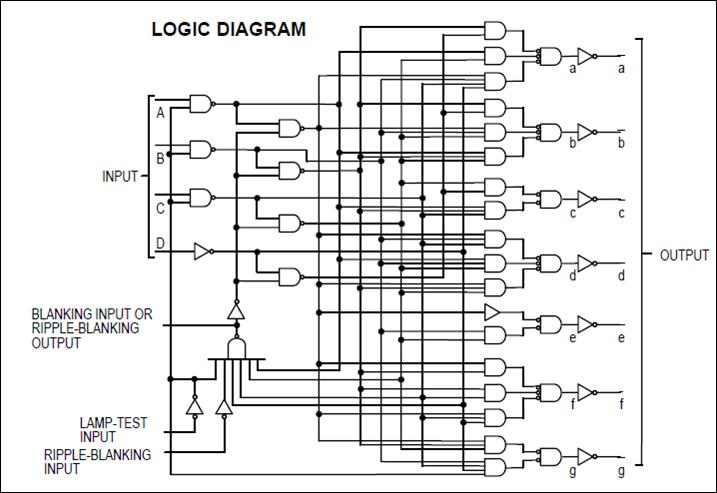7 segment decoder