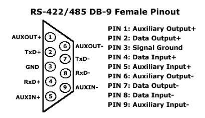 RS-485 시리얼통신(Serial Communication) : 네이버 블로그