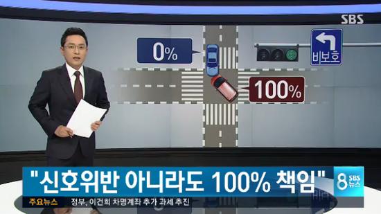 비보호좌회전 신호위반 아니라도 100% 책임…판결 이유 보니 - SBS NEWS