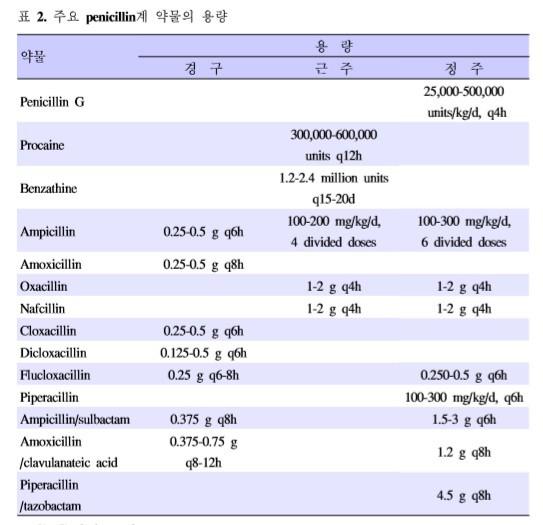 A prostatitis Pugh antibiotikumok nem segítenek
