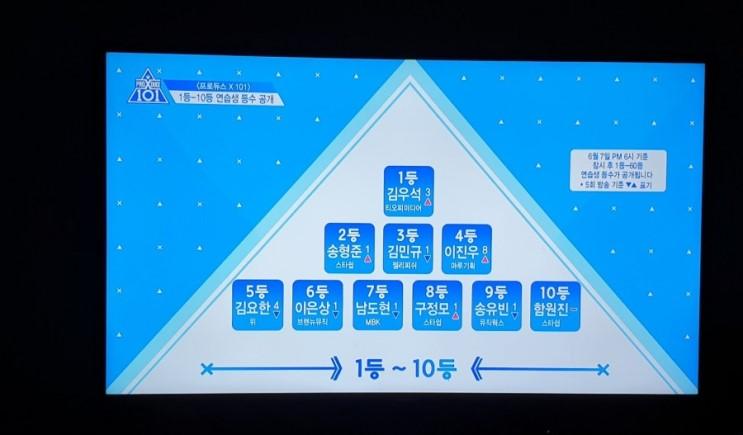 프로듀스x101 6회 포지션평가시작/실시간순위
