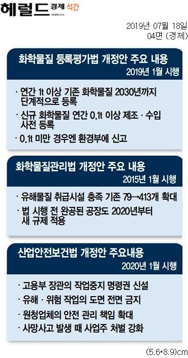[Biz석간 뉴스브리핑] 7/18(목)