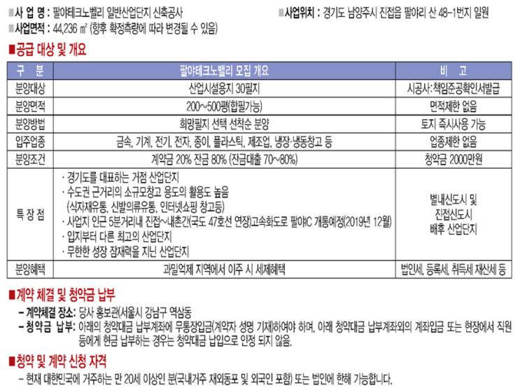 남양주 팔야 산업단지 분양, 요진건설 신규필지,왕숙3기 신도시