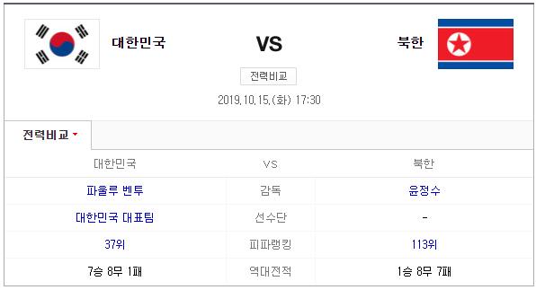2022 카타르 월드컵 예선 일정, 대한민국 vs 북한 경기 일정