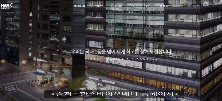 한스바이오메드 2019년 배당금 결정 공시