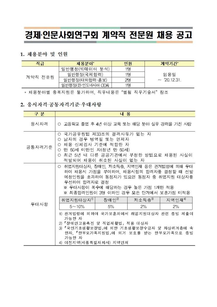 [채용][경제·인문사회연구회] 계약직 전문원 채용 공고
