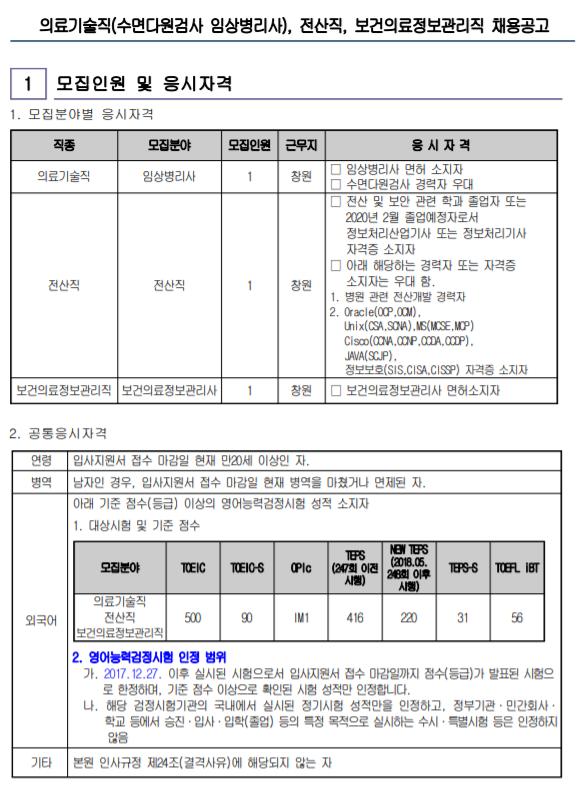 [채용][경상대학교병원] 창원경상대학교병원 의료기술직, 전산직, 보건의료정보관리직 채용공고