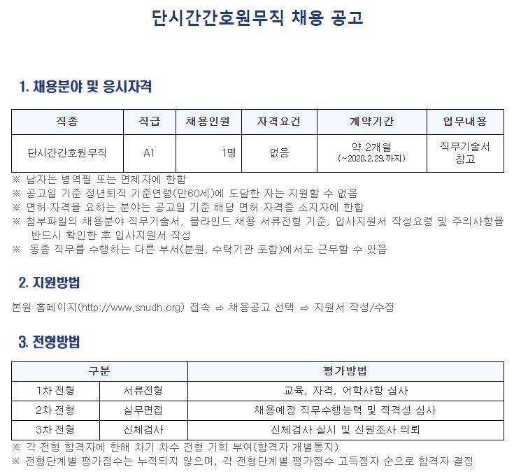 [채용][서울대학교치과병원] 단시간간호원무직 채용공고