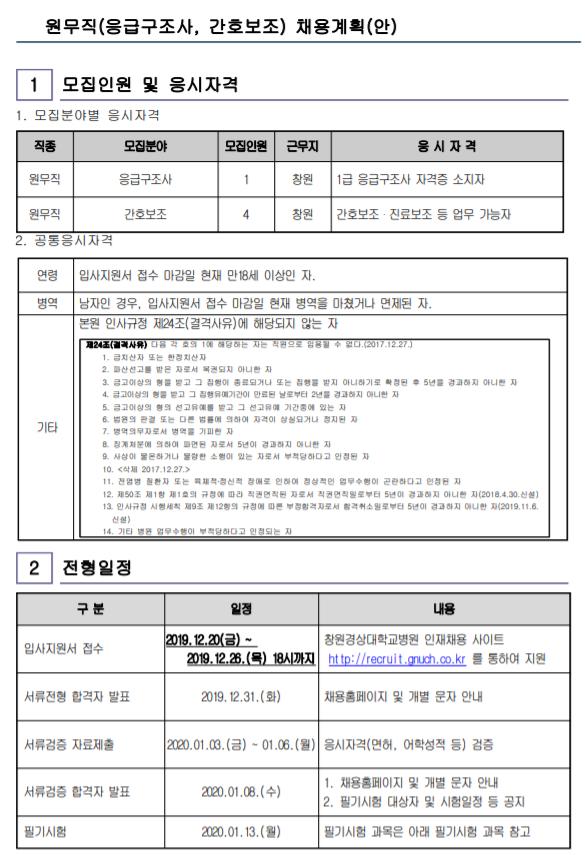 [채용][경상대학교병원] 창원경상대학교병원 원무직(응급구조사, 간호보조) 채용공고