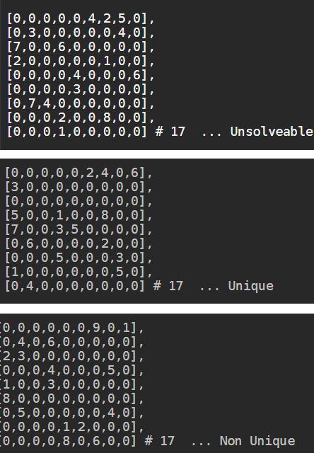 Sudoku Checker ... Unsolveable or Unique or Non-Unique (스도쿠-유일정답여부 확인프로그램) Python3 Source Code