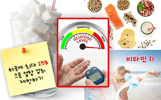 당뇨병 전초 증상이란 무엇일까요?