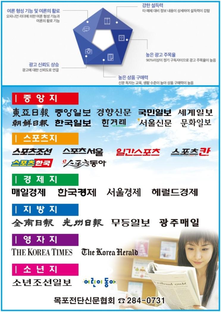 목포 전단지를 신문에 삽지하여 독자에게 배달하여 상품정보, 제공 및 판매촉진을 위한 광고형태