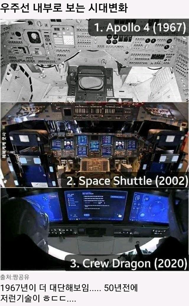 우주선 내부로 보는 시대변화