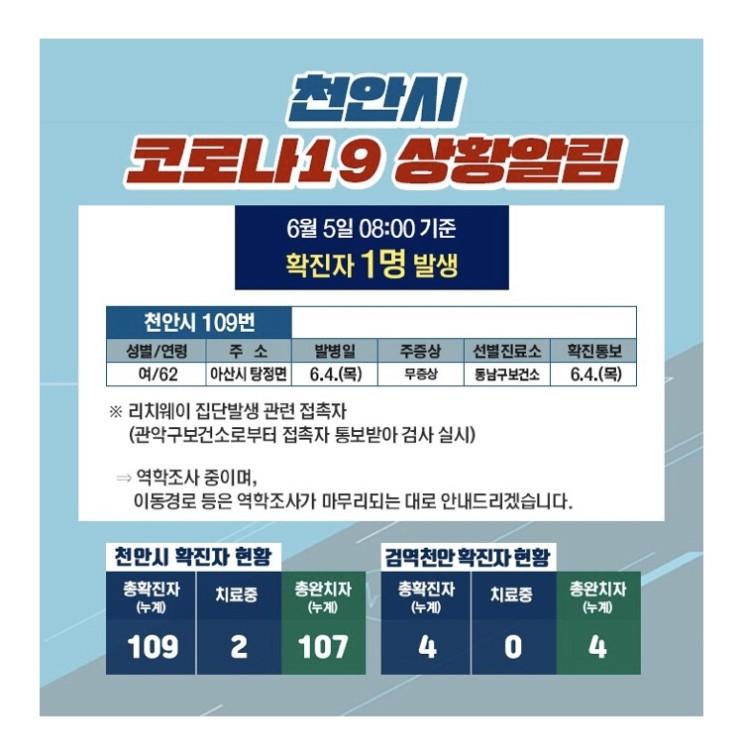 천안시 코로나19 [1명(109번)] 발생 / 이동경로