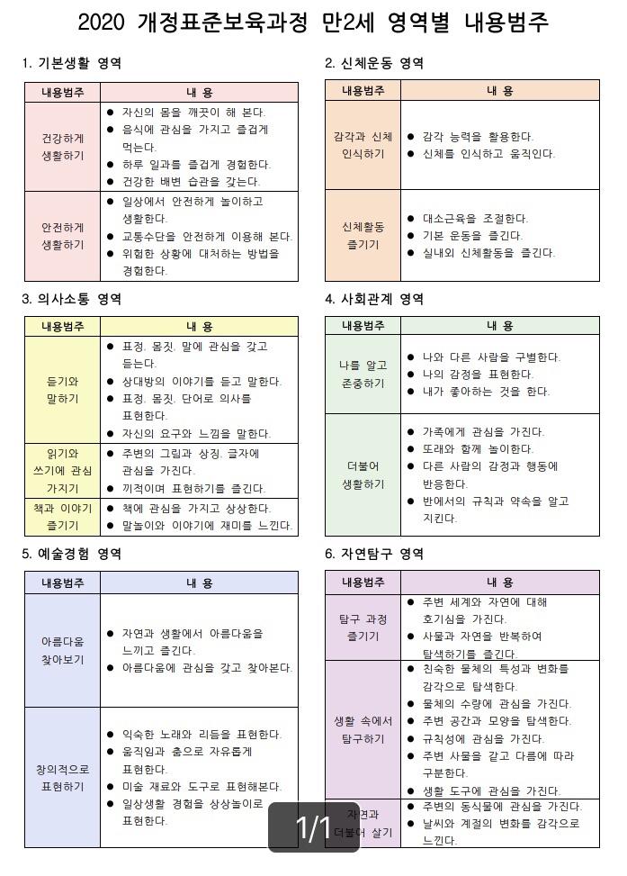표준 보육 과정 pdf 파일