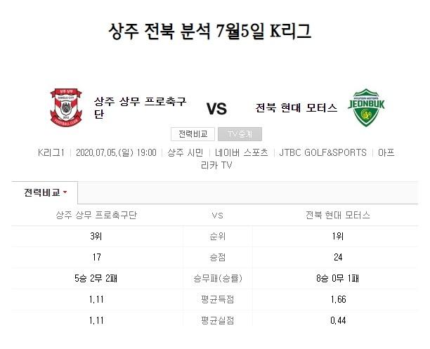 7월5일 K리그 스포츠분석