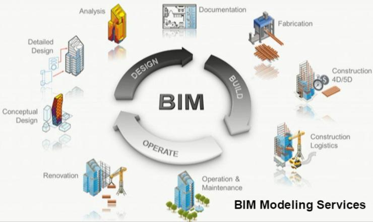 건축가들이 왜 레빗(Revit)을 배워야 할까요? 1 : BIM (Building Information Modeling)