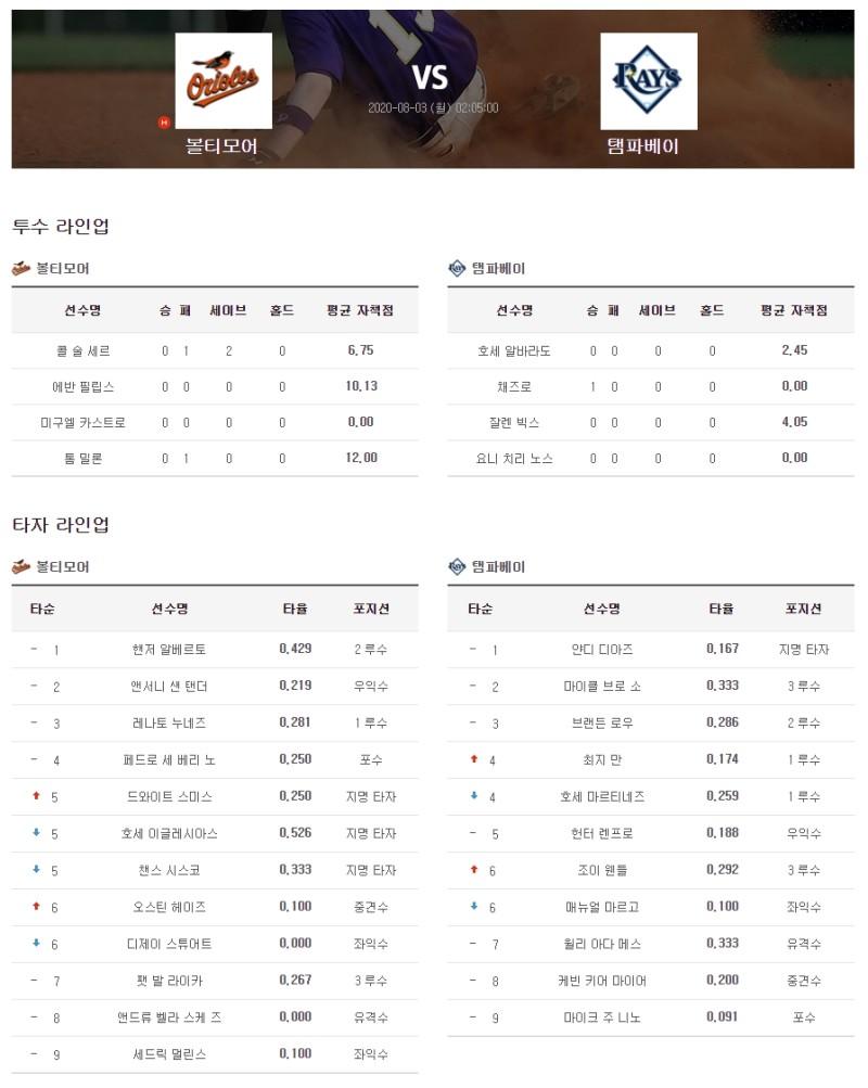 KBO한국야구 경기분석