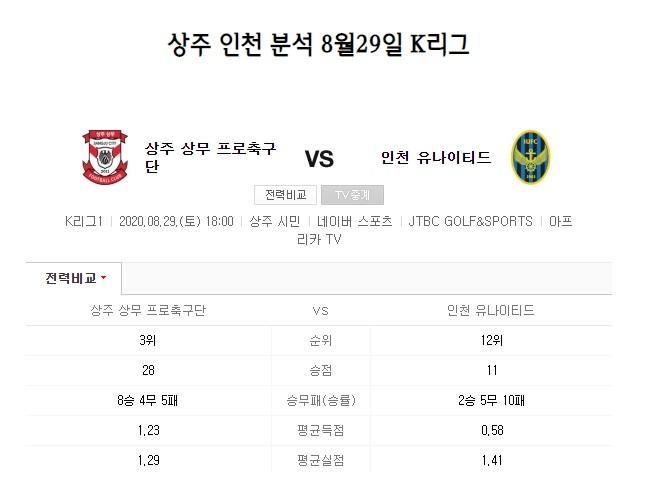 한국축구 분석글