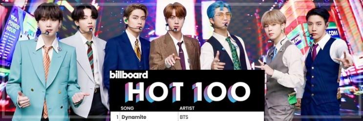 [방탄소년단] BTS 빌보드 핫100 1위 축하해 방탄뽕에 취함