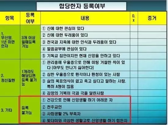 신천지 포교대상 채점표