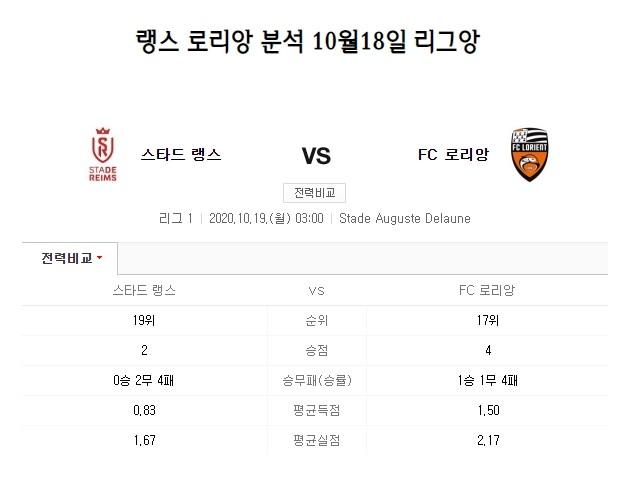 축구경기분석 정보