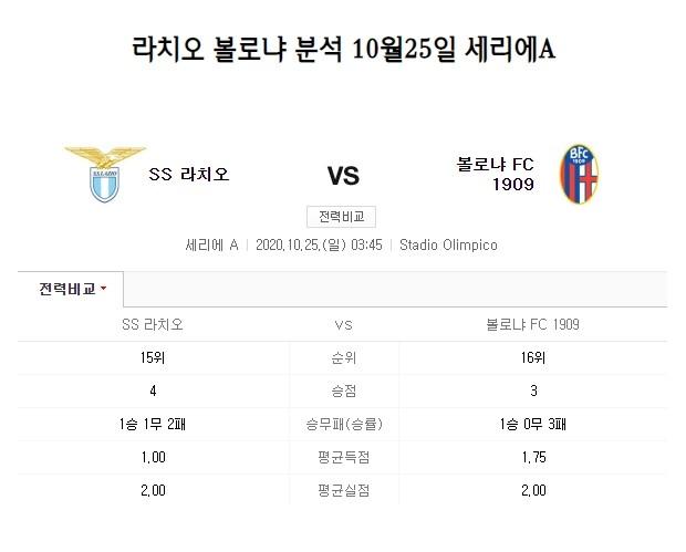 세리에A 해외축구경기