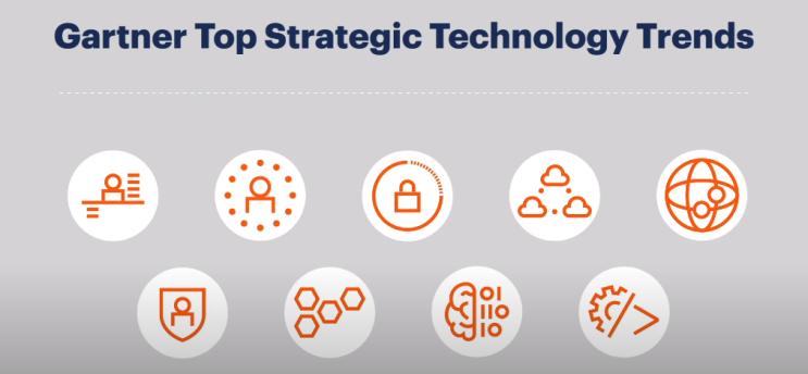 2021년 가트너(Gartner)의 9가지 기술전략 트렌드 소개