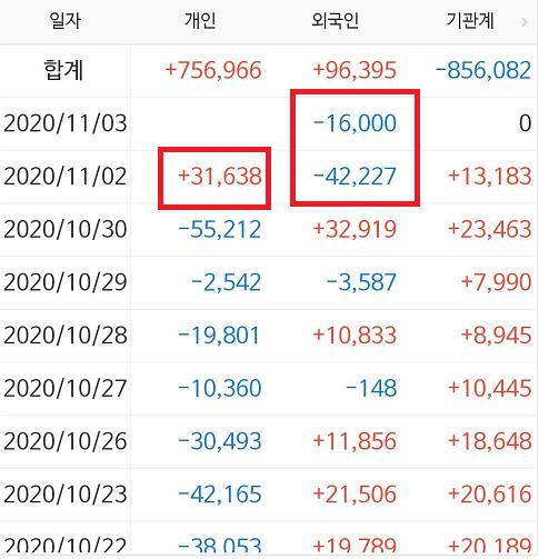 SK바이오팜 중간점검2(매도)
