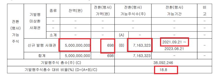 삼보산업과 씨맥스커뮤니케이션즈, 조국
