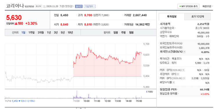 [테마주]김동연관련주 야권대권주자 충청대권주자 명견만리출연