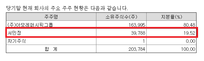 아모레G와 아모레퍼시픽과 서민정