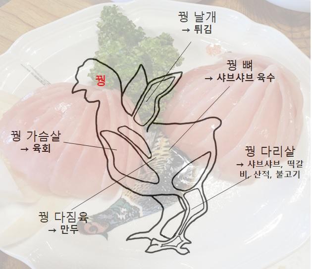 충주 수안보 삿갓촌 꿩고기 코스 구성