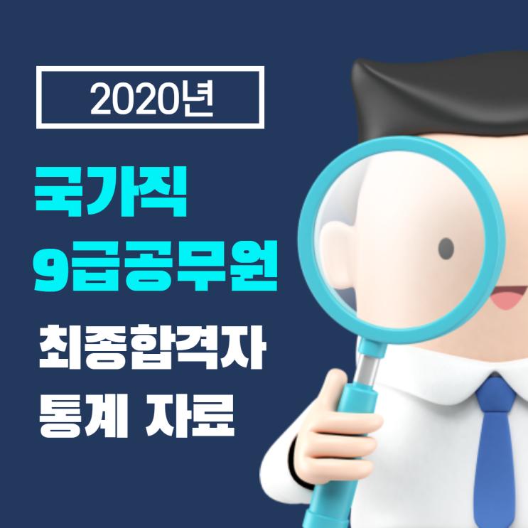 [동작구공무원학원] 국가직 9급 공무원 최종합격자 점수 통계 분석