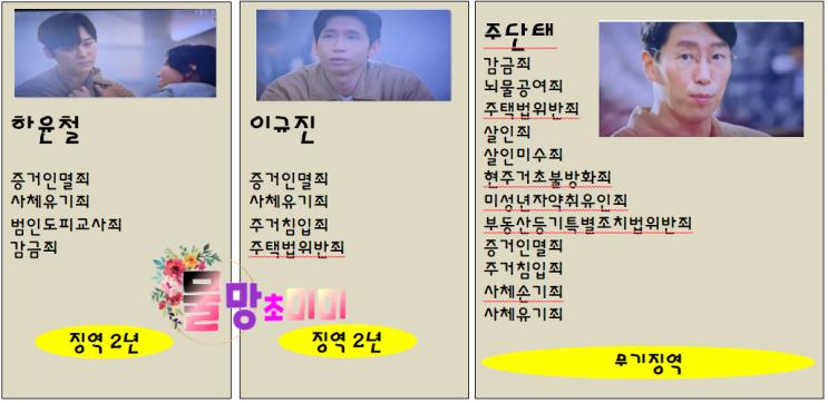 펜트하우스시즌3 주1회,시즌3 온주완 누구?,시즌2 로건 생사여부는..