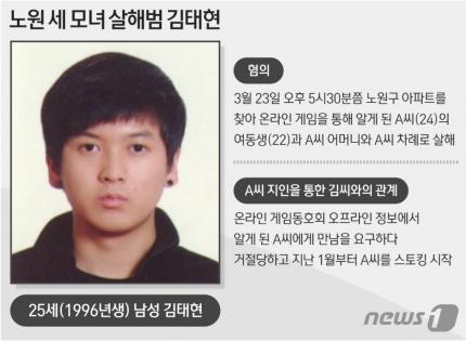 노원구 세모녀 살인범 공개 96년생 25세 김태현