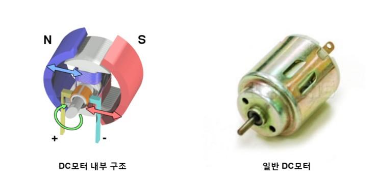 DC 모터 / BLDC 모터(Brushless DC) 의 기본 정보(2)