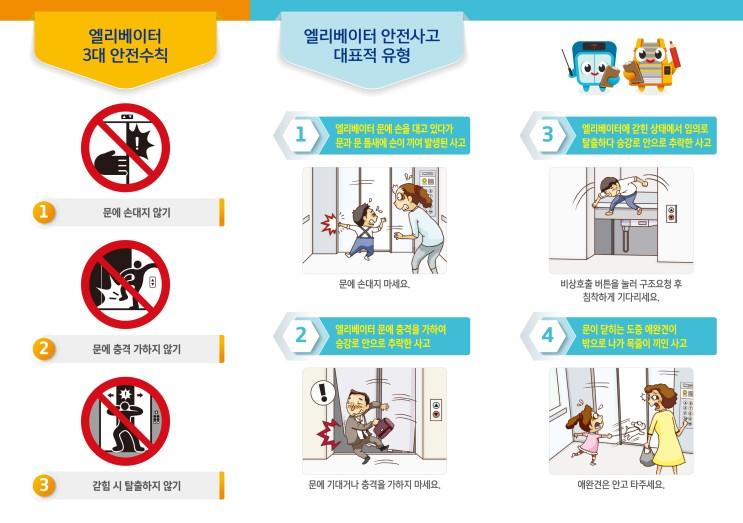 승강기 안전사고 예방법 엘리베이터 유지보수업체 고장수리전문업체 [대명엘리베이터] 1899-7668