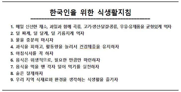 한국인을 위한 식생활지침 발표