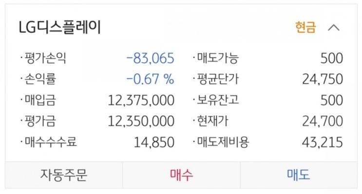 [LG디스플레이] 대형 OLED 시장의 급격한 성장을 기대(21.04.19 매수)