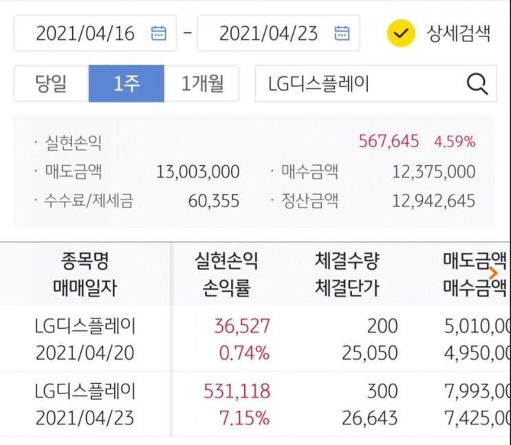 [LG디스플레이] 4.23.(금)까지 전량매도. 5.3.(월) 공매도 재개 이후 재진입여부 결정