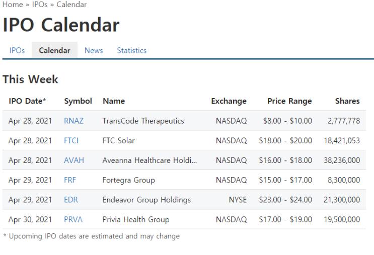 4월 28일, 29일, 30일 미국주식 상장 나스닥 IPO RNAZ , FTCI , AVAH , FRF , EDR , PRVA