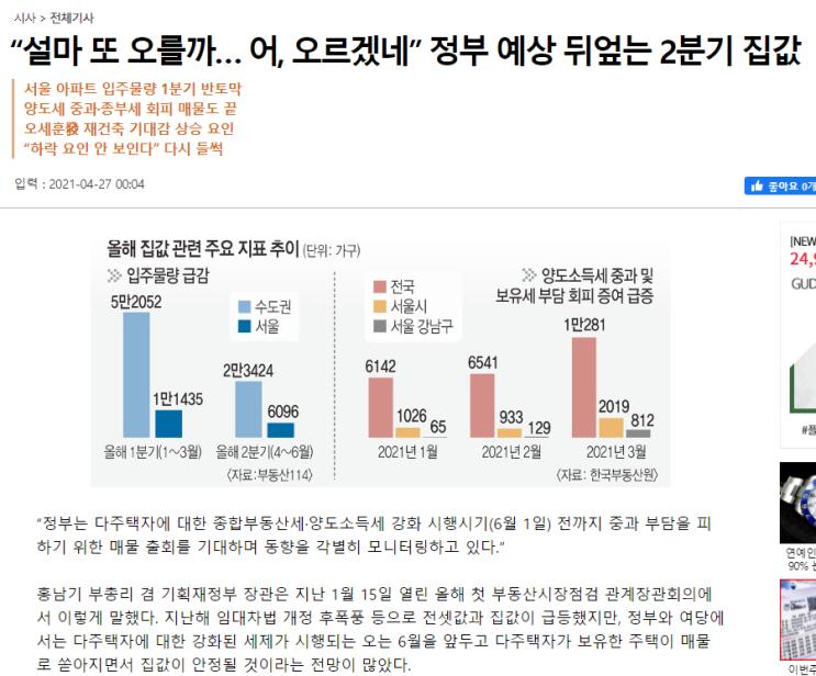 부동산기사 반대 투자법(feat. 선동되지말자)