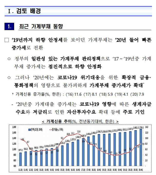 4.29 이후 집값 상승은 더 명확해졌다(feat. 학습능력이 없나?)