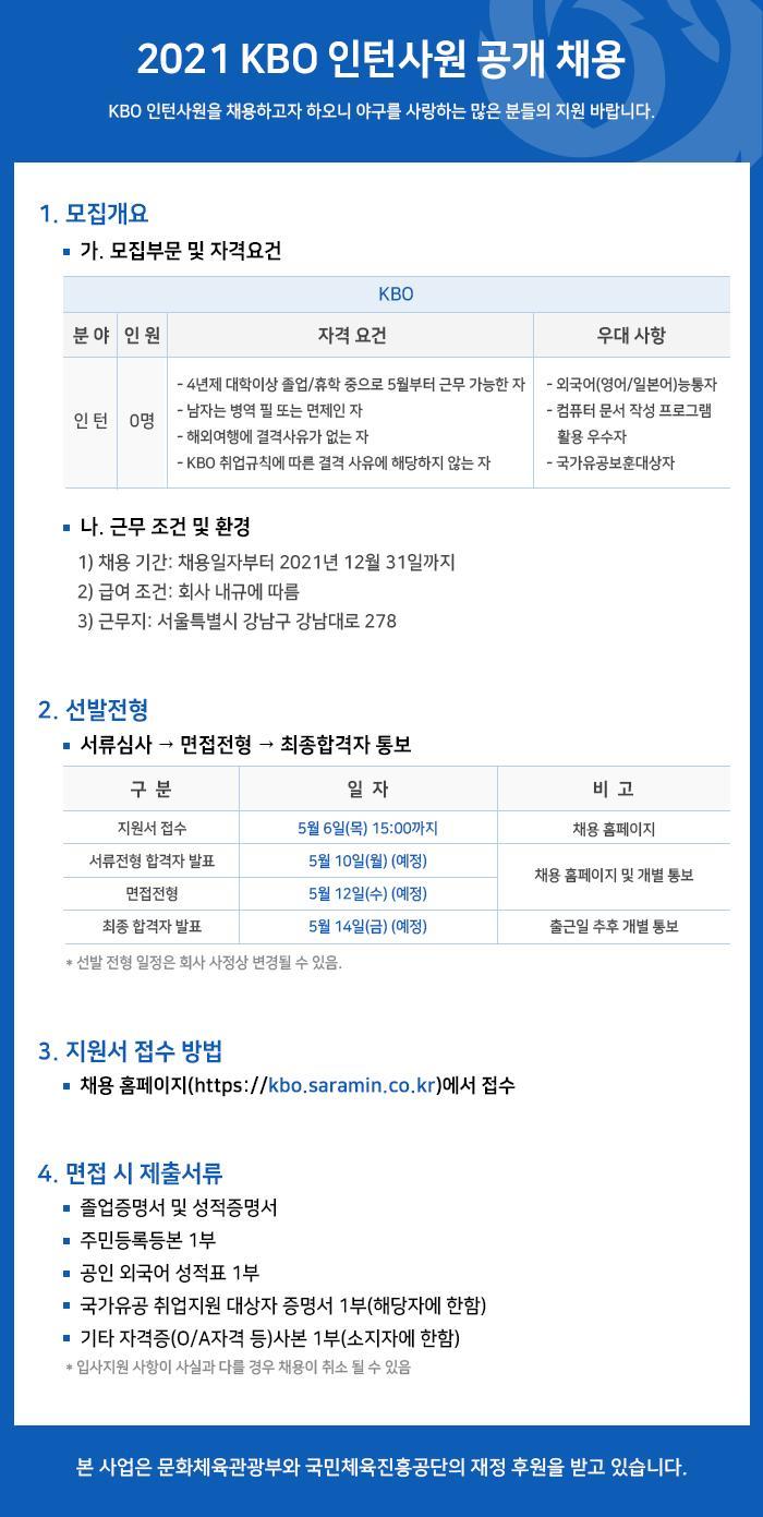 KBO, 2021 인턴사원 공개 채용!