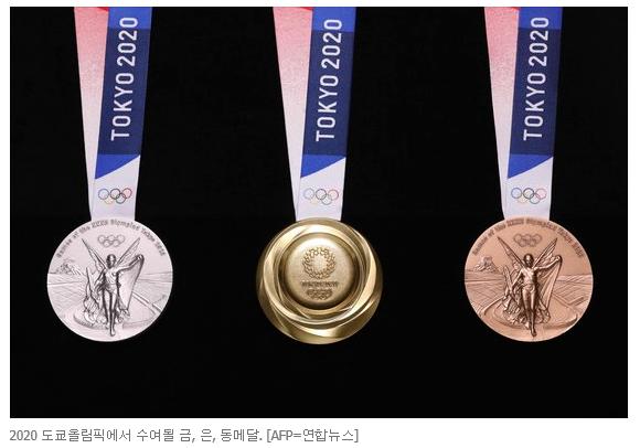 우리나라 도쿄올림픽 대표 종목별 성적 예측하기 첫번째 종목 양궁!