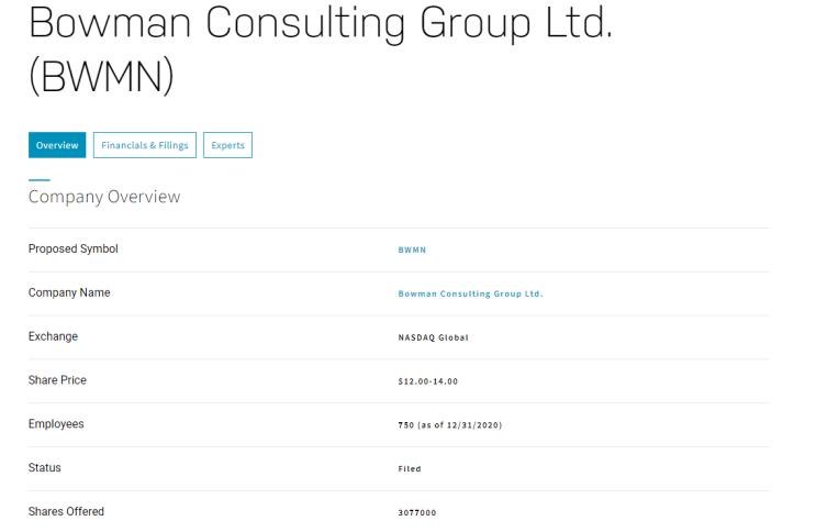 미국 주식 상장 BWMN 5월6일 IPO Bowman Consulting Group Ltd 회사 정보